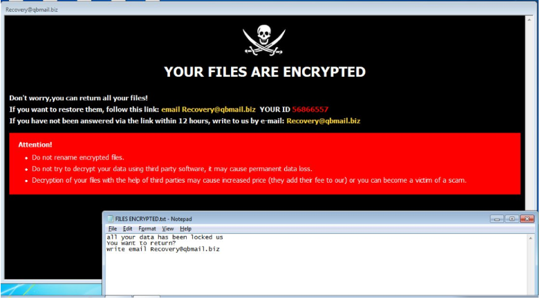 PPHL ransomware
