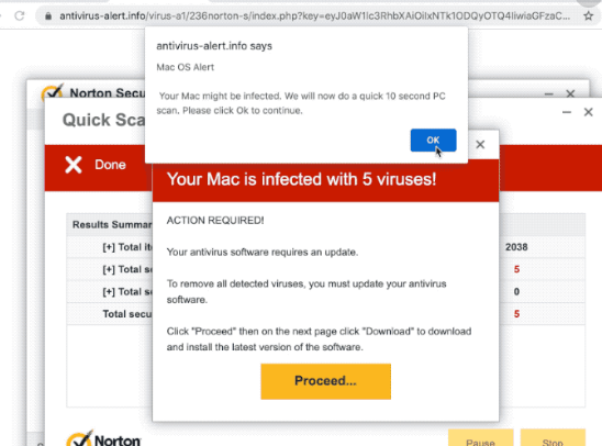 Your Mac is infected with 5 viruses! scam